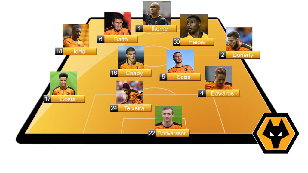 wolves-team-for-blackburn